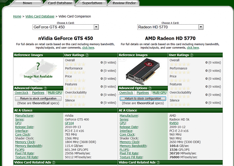 GTS 450 SLI 1GBvs2GB-sli450vscf5770.png