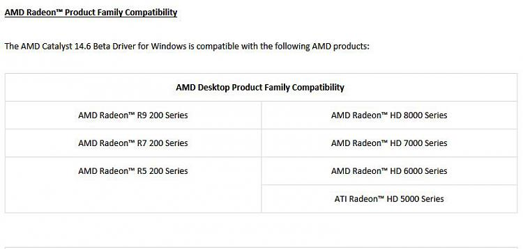 Latest AMD Catalyst Video Driver for Windows 7-amd14_6v1releasenotes.jpg