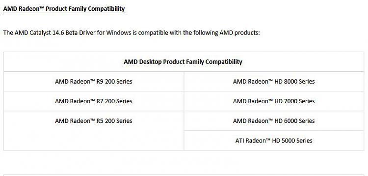 Latest AMD Radeon Video Driver for Windows 7-amd14_6v1releasenotes.jpg