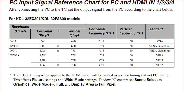 ATI HD5770 1GB with Sony KDL-32EX01 = colour problem-32ex301-1.png