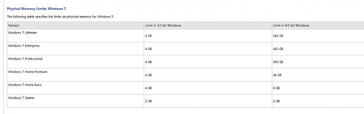 4GB ram usage error?-mem2.png