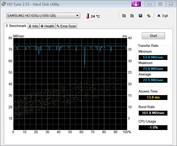 Show us your hard drive performance-hd-tune-samsung-esata.png