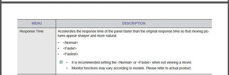 Samsung Bx2331 Response time modes-manual.jpg