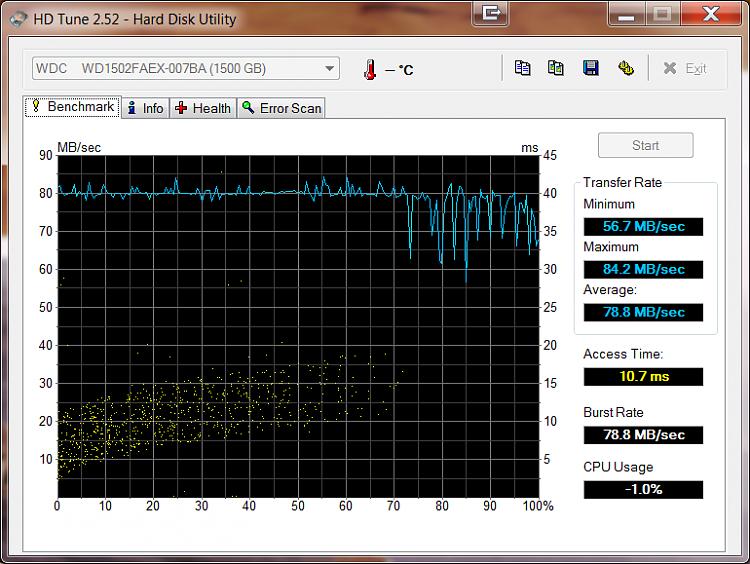 SATA 3 Performance-wd1.5tb.png