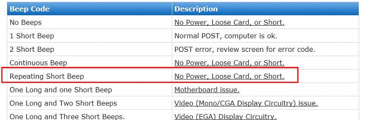 Ram Won't Work in Dual Channel Memory Mode - Windows 7 Help Forums