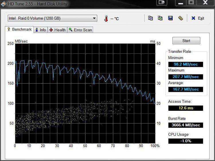 Show us your hard drive performance-hd-samsung-f1-raid-0.jpg