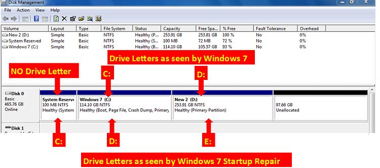 System Volume on Disk is Corrupt-rp-delete001.png