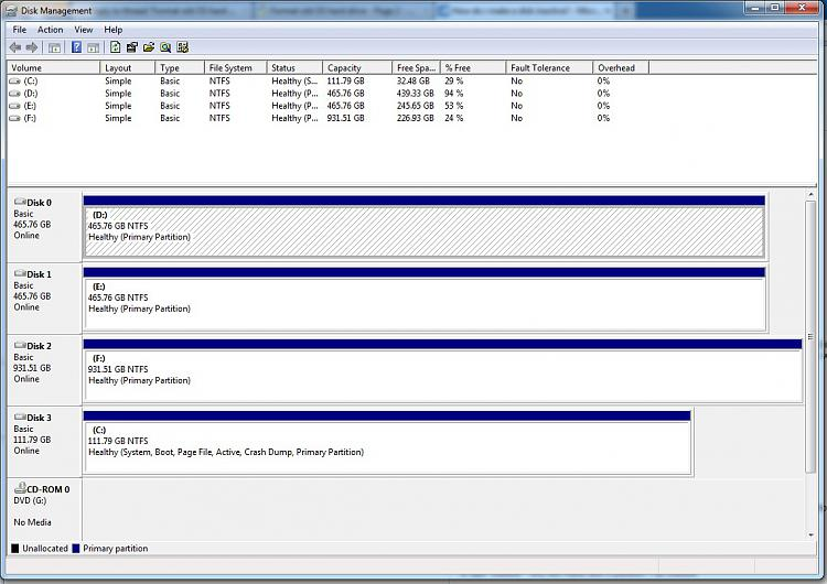 Format old OS hard drive-dm2.jpg