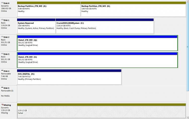 Disk Management shows failed disk?-diskmgmt.jpg