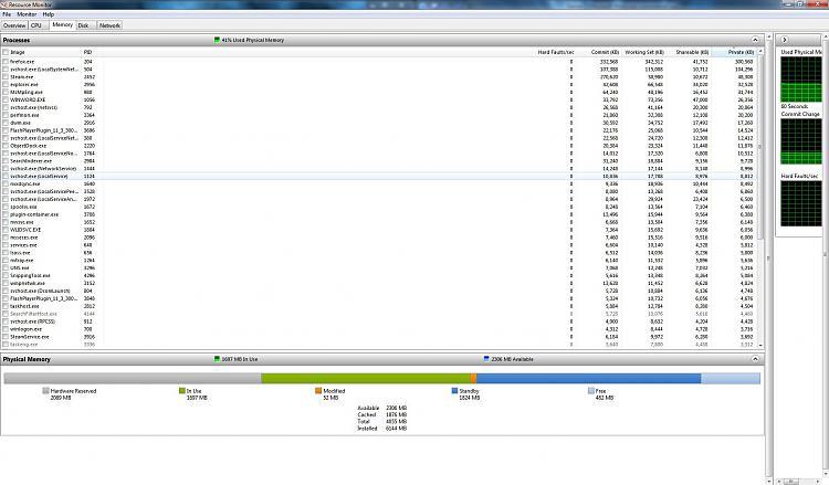 Only half of RAM usable-ressssss.jpg