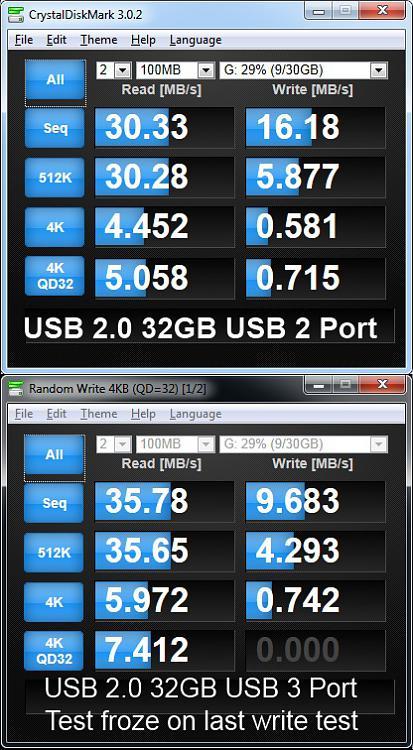 Show us your SSD performance 2-usb-2-stick.jpg