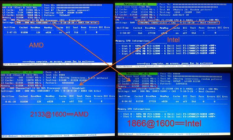 RAM and AMD vs Intel-mem-compare.jpg