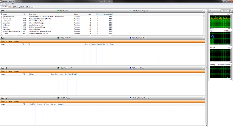 USB transfer causes Interrupt Service 80% CPU usage.-capture.png