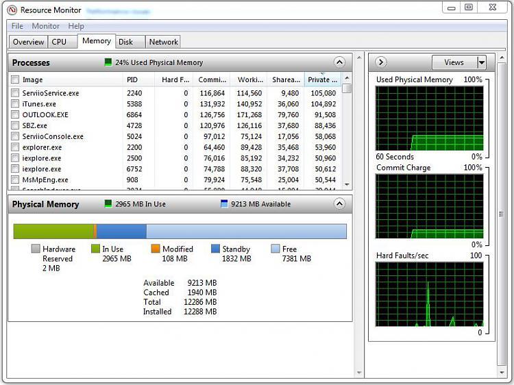 Ram halved by windows-resource-monitor.jpg