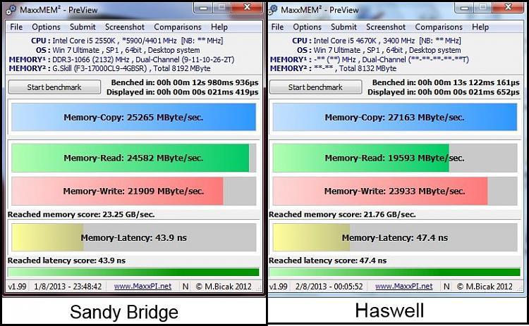 Haswell RAM issue-maxxmem2.jpg