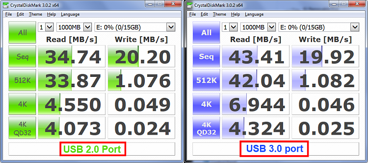 USB 2 vs USB 3-flash-test.png