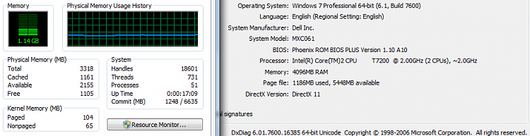 Windows 7 64 bit only using 3.24/4GB RAM.-system.png
