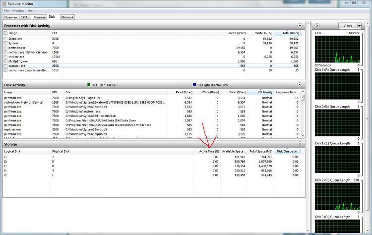 Harddrive constantly running!-activity.jpg