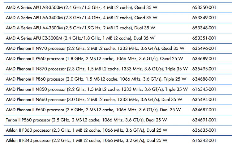 Laptop Processor Upgrade-cpus.png