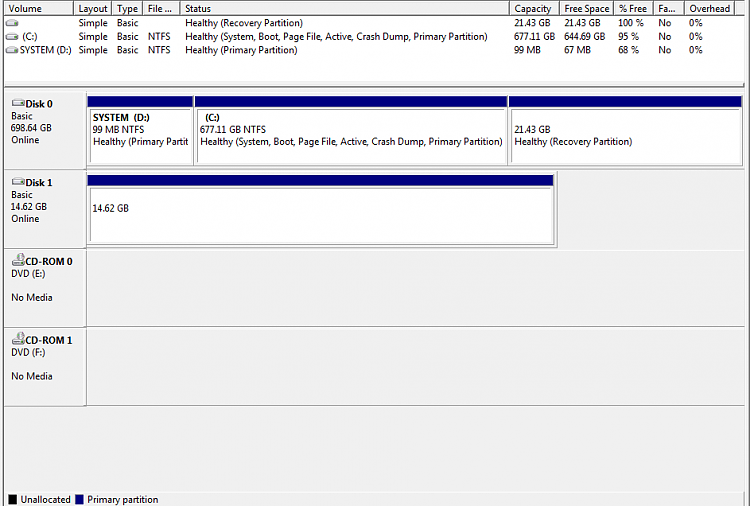 Usb flash drive can't be read. (urgent)-capture.png