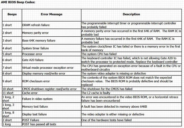 windows 7 beep codes