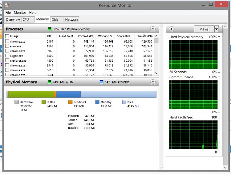 Dell N4010 4GB RAM 2.93BB usable 32bit-ram-usage.png