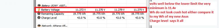 eMachines laptop battery stuck at 43%-batt-volts.png