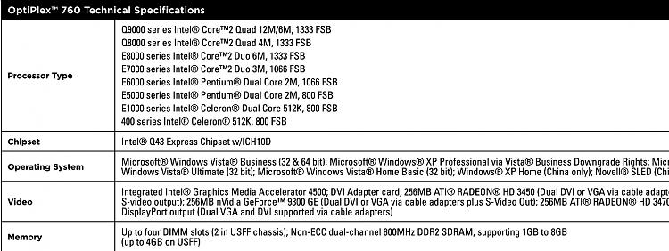 What is my Maximum RAM per slot-untitled-1.jpg