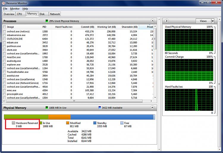 2 Gb RAM(704 Mb usable)-resourcemonitorram.png