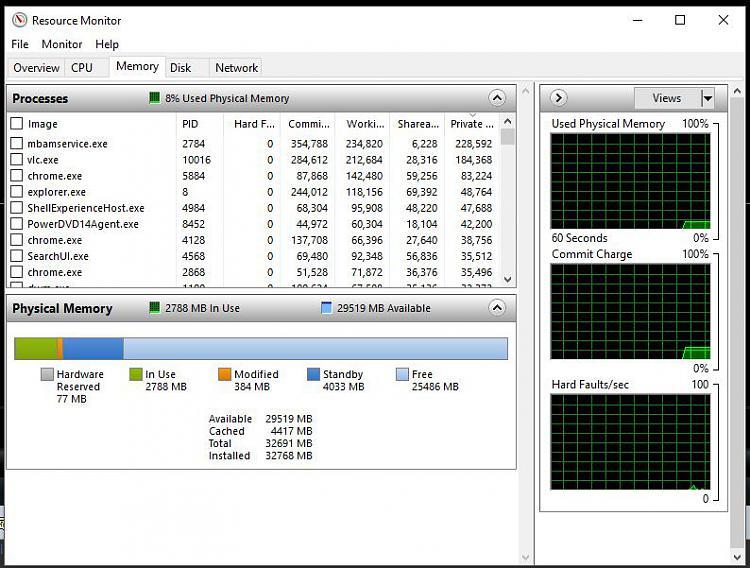 3 GB visible of 4 GB Ram on 64-bit Windows-capture.jpg