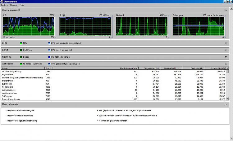 Win7(64bit) shows 3gb RAM usable but Vista (32bit) shows full 4gb Ram-resmon_vista_32bit.jpg