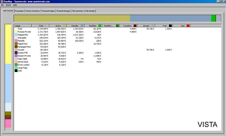 Win7(64bit) shows 3gb RAM usable but Vista (32bit) shows full 4gb Ram-rammap_vista.jpg