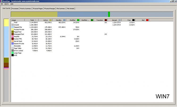 Win7(64bit) shows 3gb RAM usable but Vista (32bit) shows full 4gb Ram-rammap-win7.jpg