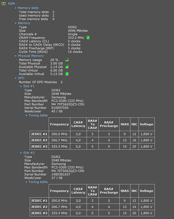 Win7(64bit) shows 3gb RAM usable but Vista (32bit) shows full 4gb Ram-speccy_ram_win7.jpg