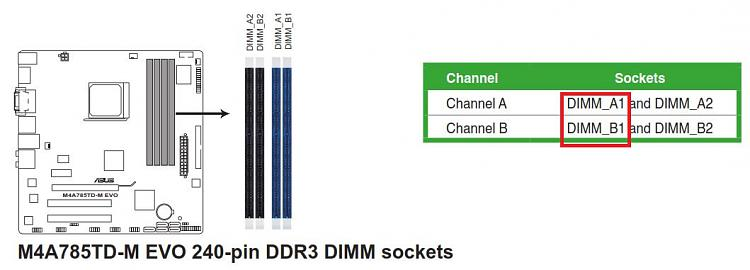 kingston RAM - same part # / different timings?-memory.jpg