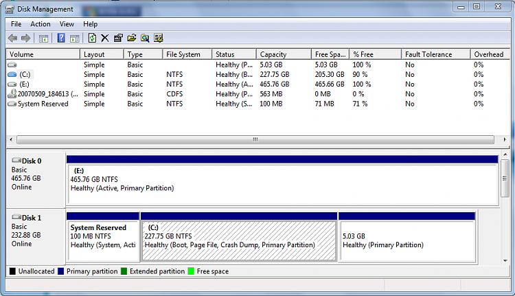 Cannot Format Hard Disk-disk.png