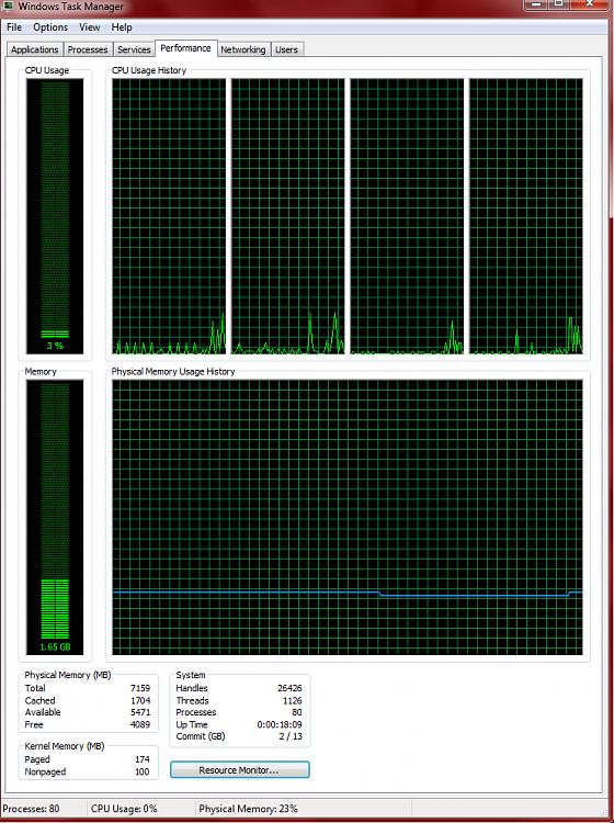 Memory usage-performance-monitor.png