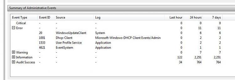 User Accounts - query-event-log-error-users.jpg