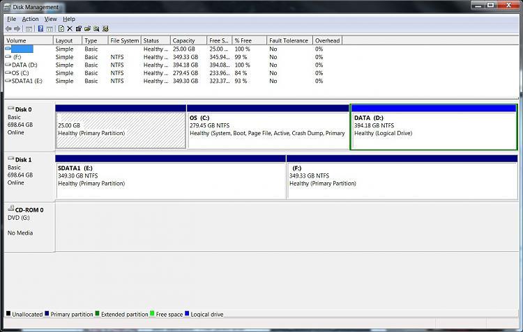 Vista Bootloader Restored but still no Dual Boot Screen-diskpartition.jpg