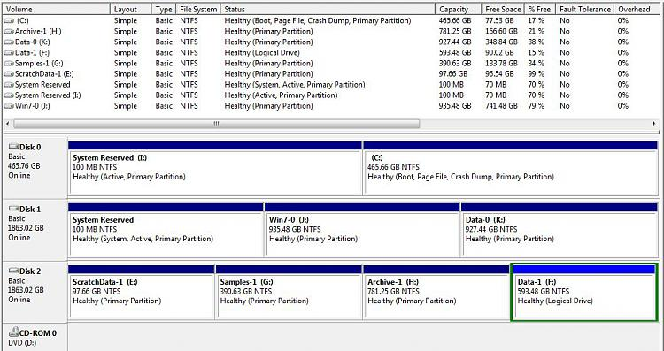 How do I make a Win7 hard drive NOT bootable?-clipboard01.jpg
