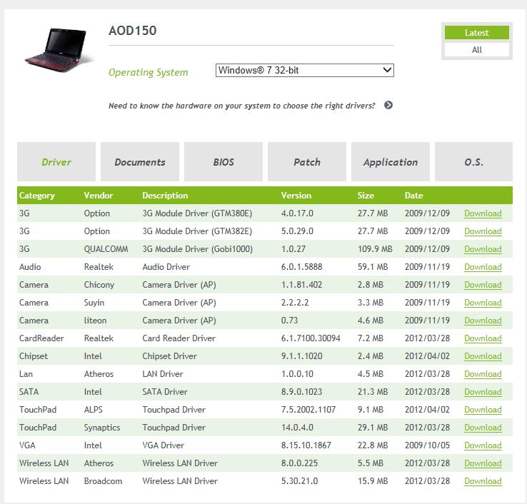 Acer d150 & w7 ??-aod150-2.png