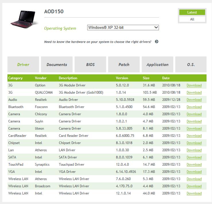 Acer d150 & w7 ??-aod150-3.png