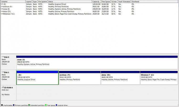 Help! I've screwed up my XP partition-disk-management.jpg