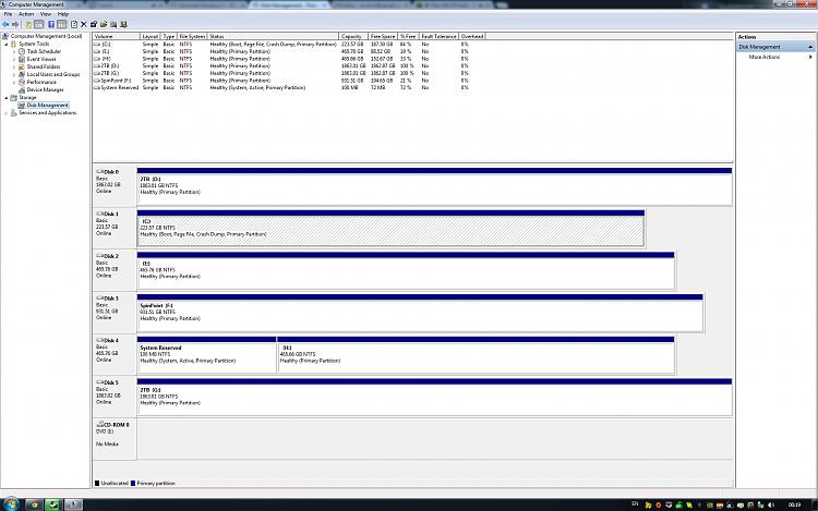 Uninstall Windows 7-dm.png