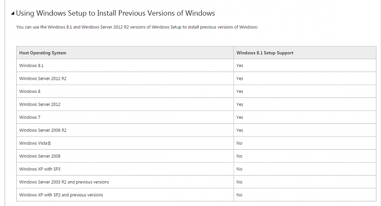 How to make windows 7 dvd SL (4.7gb) uefi bootable-ms.png