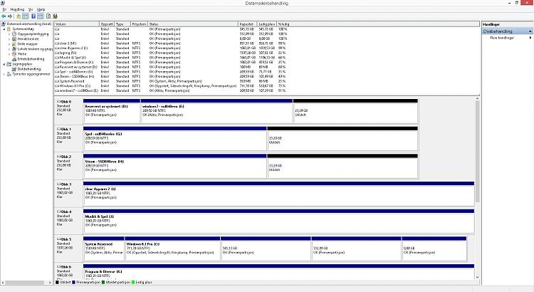 triple booting windows 7, windows 8 and ubuntu-uten-navn.png