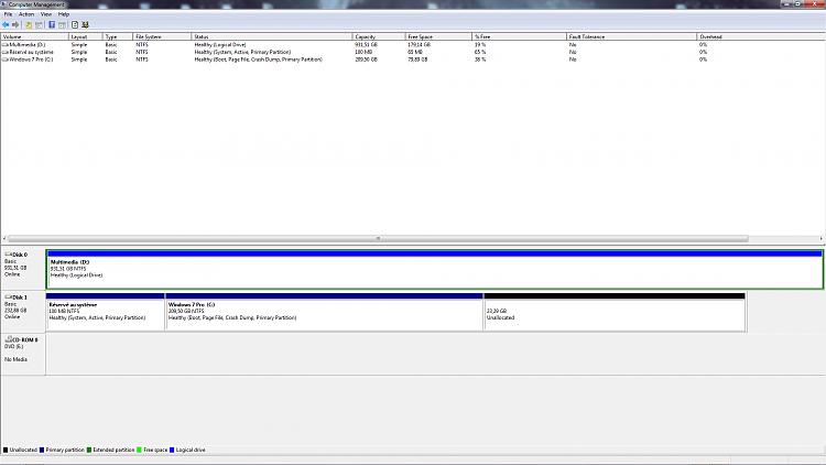 Reinstalling Windows 7 - SSD/HDD 2 Hard drive-screen.png