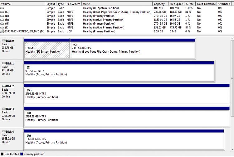 SAS Controller Problems-capture.png