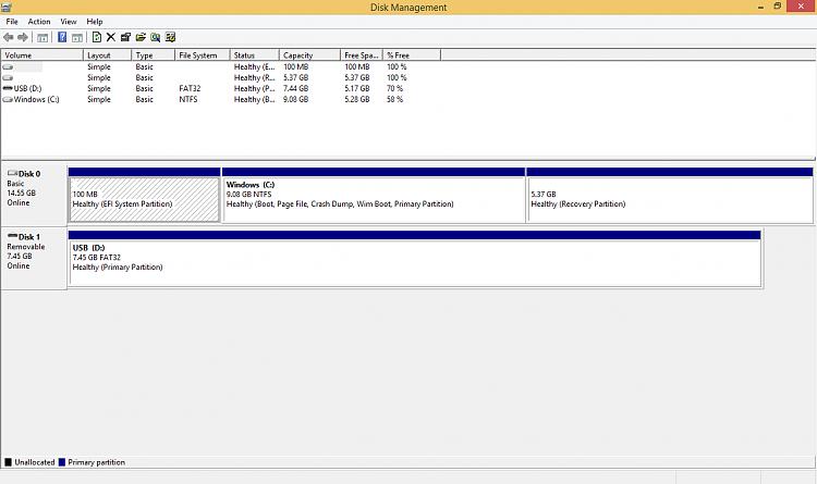 Windows 7 installation on a 32bit UEFI BIOS on a 64bit CPU Solved