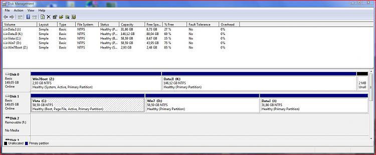 Windows 7 installs a system on data disk-diskmgmt.jpg